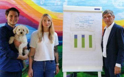 Ideen fürs Soziokulturelle Zentrum – 260 Jugendliche beteiligen sich an Umfrage und Aktionen